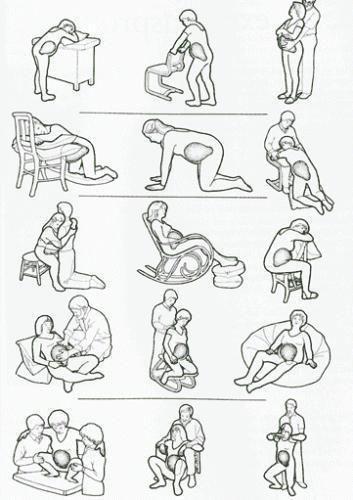 Il existe différentes positions pour accoucher. Les positions à adopter le jour de l'accouchement ne sont pas les mêmes en fonction des (...)