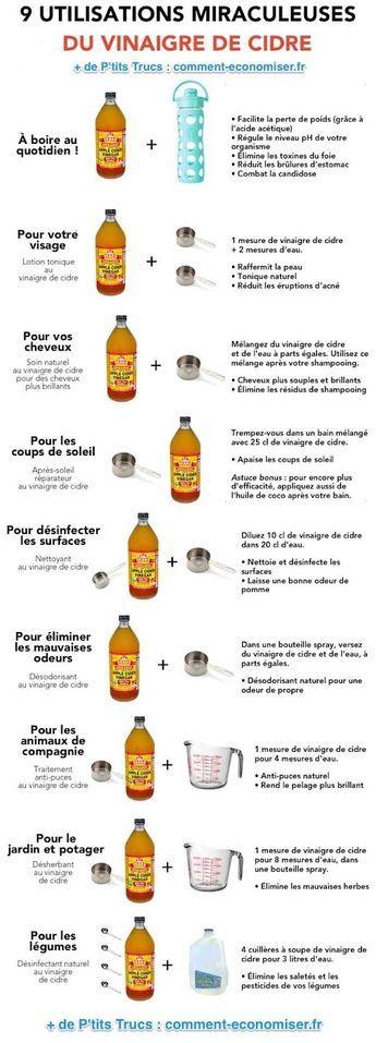 Vinaigre de cidre как употреблять