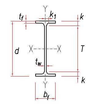 wide flange beam dimensions pdf