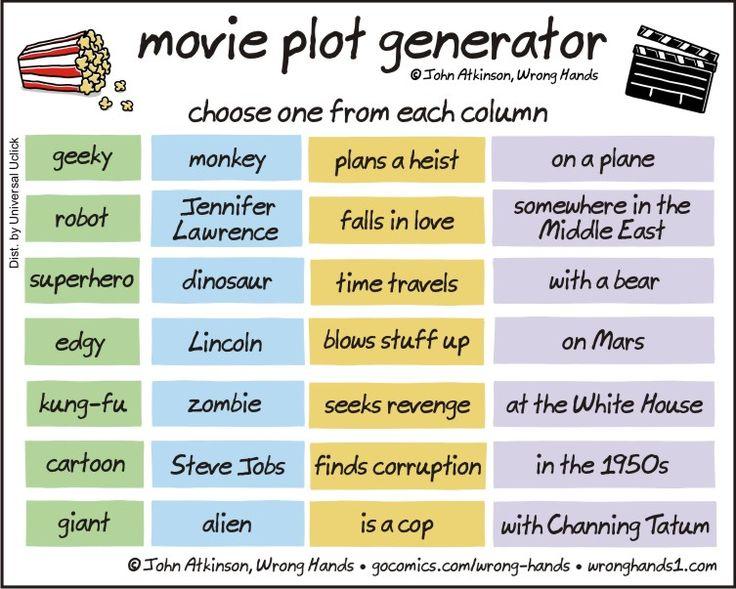 Movie Plot Generator. Choose one from each column.