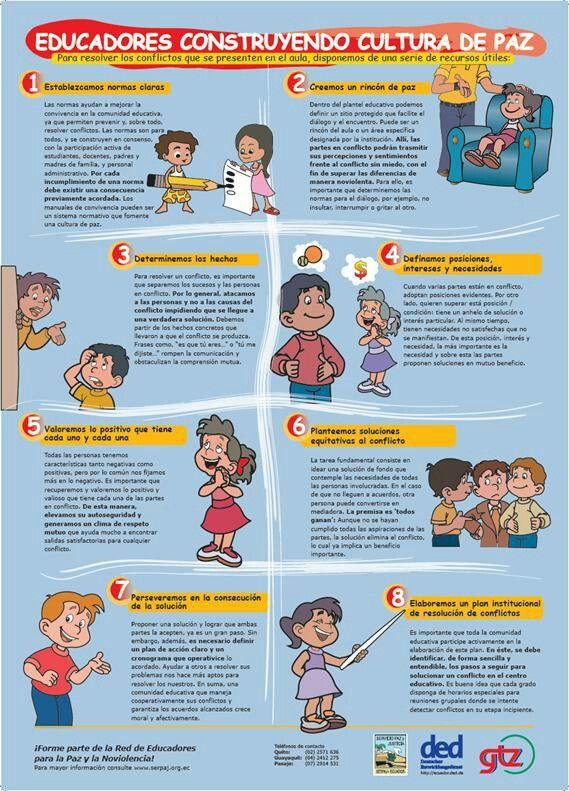 Pin De Isabel Parra En Educacion Emocional Educacion Emocional Educacion Emocional