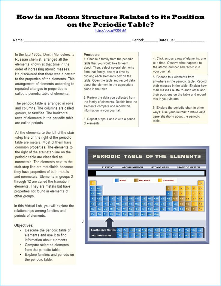 New Periodic Table Groups Electron Configuration