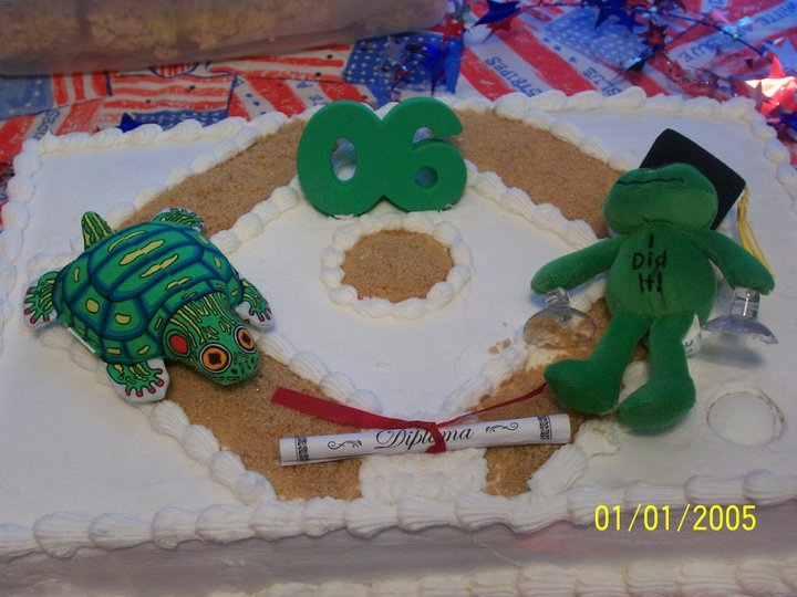 68 best My Cakes images on Pinterest Birthday party ideas Cake