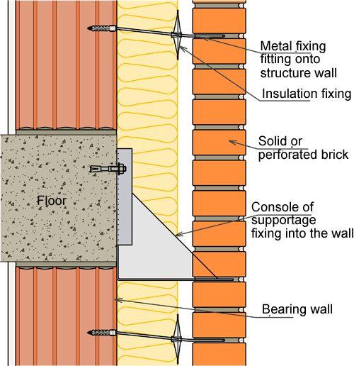Solid bricks - Facade