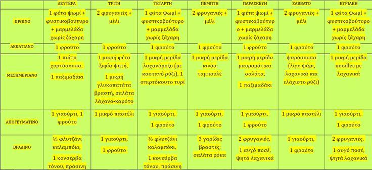 Δίαιτα detox: Χάσε 6 κιλά σε ένα μήνα κάνοντας αποτοξίνωση - Tlife.gr