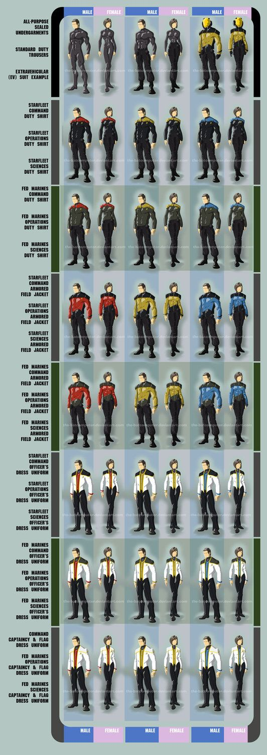 Star Trek Alternate Uniforms by the-batcomputer on deviantART