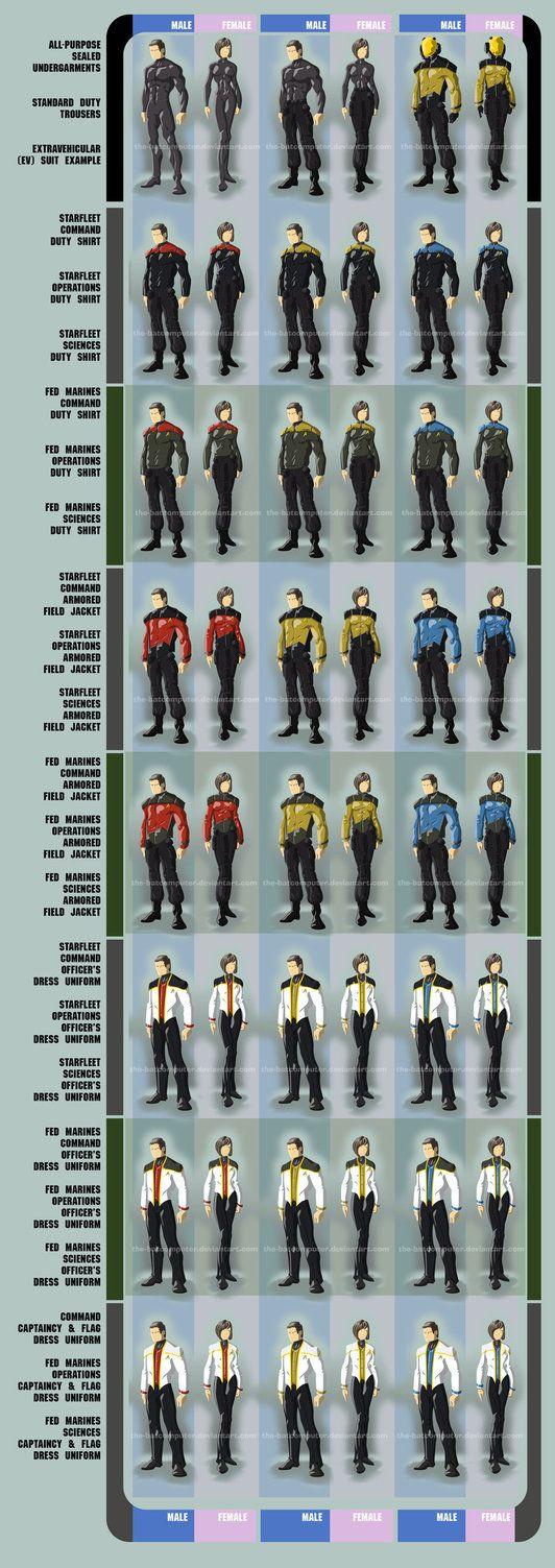 Star Trek Alternate Uniforms by the-batcomputer on deviantART
