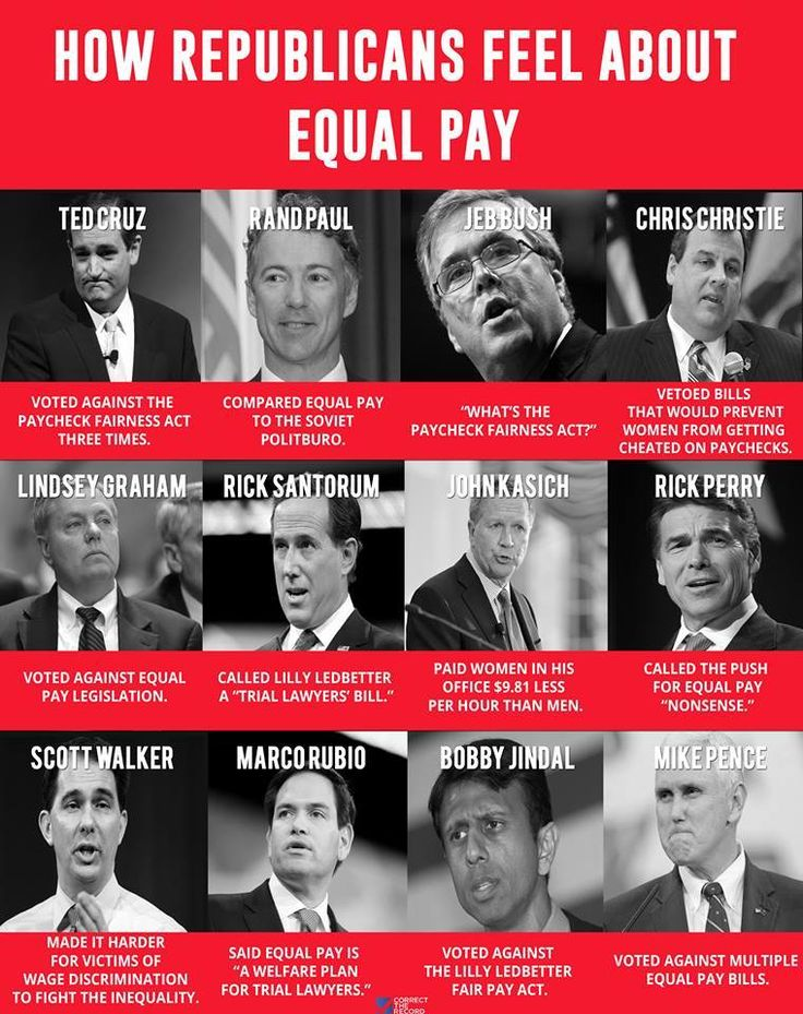 How Republicans feel about equal pay. Why does any woman vote for these women-haters?