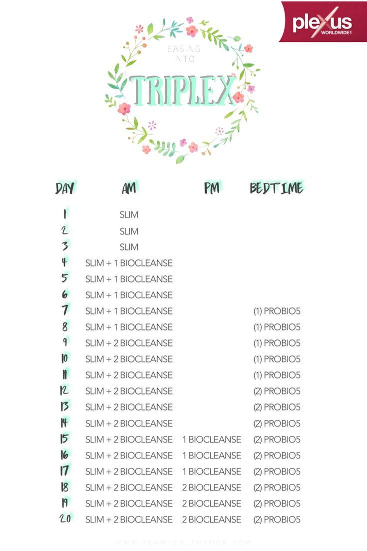 2017 Updated Schedule for taking Plexus Slim, Bio Cleanse & ProBio5.