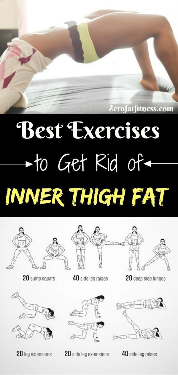 How to Get Rid of Inner Thigh Fat:10 Best Exercises ...