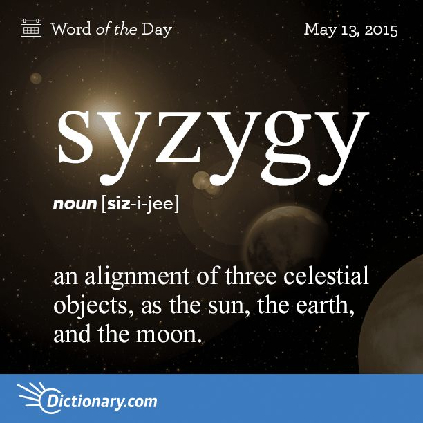 Dictionary.com's Word of the Day - syzygy - Astronomy. an alignment of three celestial objects, as the sun, the earth, and either the moon or a planet: Syzygy in the sun-earth-moon system occurs at the time of full moon and new moon.