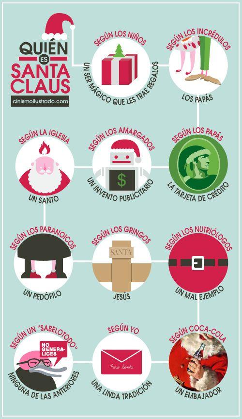 Quién es Santa Claus #infografia #infographic #humor