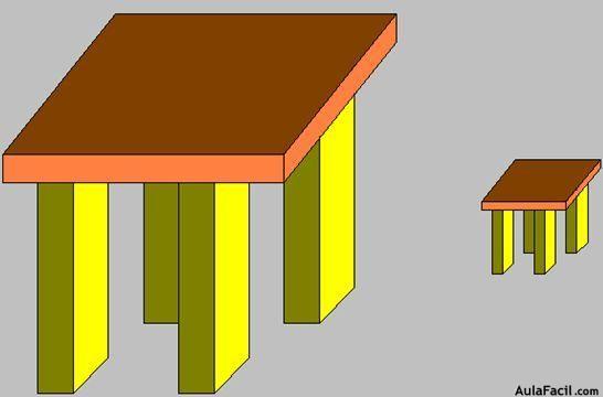 - Escalas y Fórmulas de las Escalas - Dibujar figuras a su tamaño real en una hoja de papel muchas veces es imposible. Si el objeto que queremos representar es grande, no nos cabe. Teniendo en cuenta cuanto hemos venido estudiando recientement