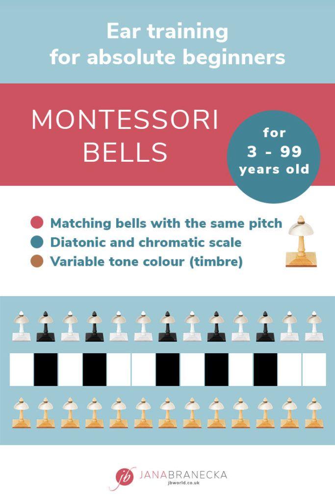 46 best montessori music images on pinterest montessori ear and keyboard. Black Bedroom Furniture Sets. Home Design Ideas
