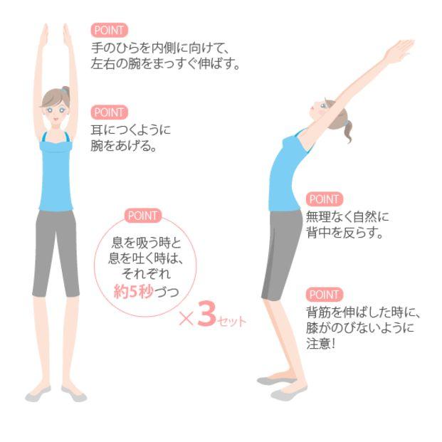 背伸びダイエットをご存知ですか?お医者さんが考案し、自身も1年間で10kgも減量成功した方法なんです。ゆっくりと身体の中を改善して徐々に減量するので健康的に減量することが出来る方法です。今回はそんな背伸びダイエットの効果とやり方をご紹介します。