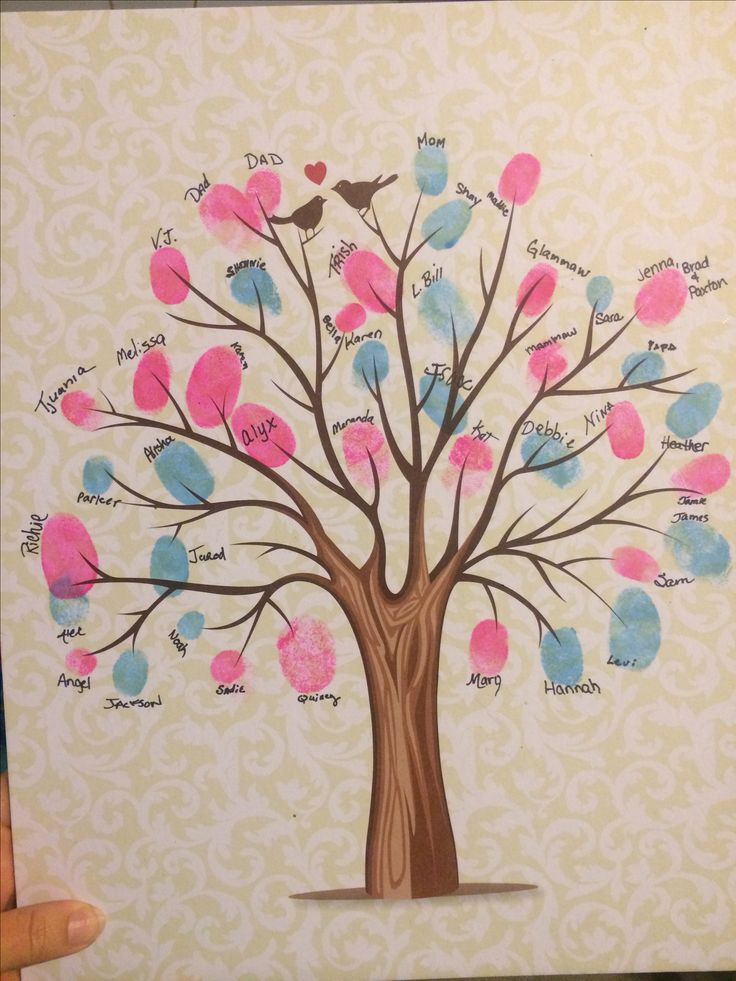 Finger print tree for guest to guess the gender at gender reveal party.