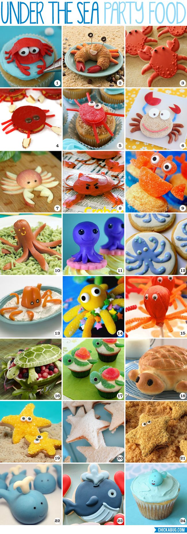 Under the Sea party food ideas - Adorable recipes and tutorials to make crabs, octopuses, turtles, starfish and whales!
