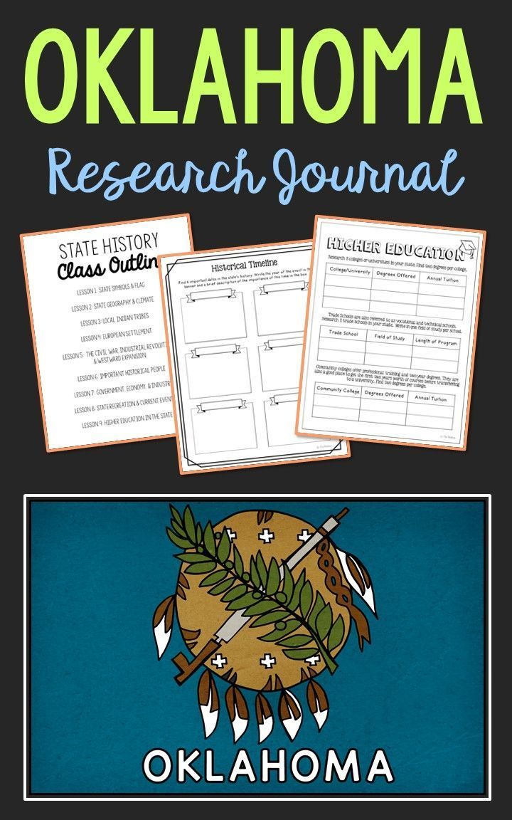 OKLAHOMA State History Guided Research Journal Project {EDITABLE} |  Industrial revolution, Higher education and Geography