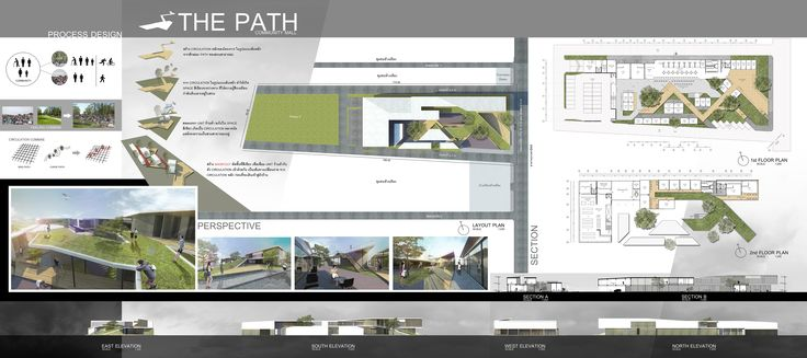 THE PATH Community mall Design project ,Located in Ayutthaya ,Thailand, Faculty of Architecture KMITL