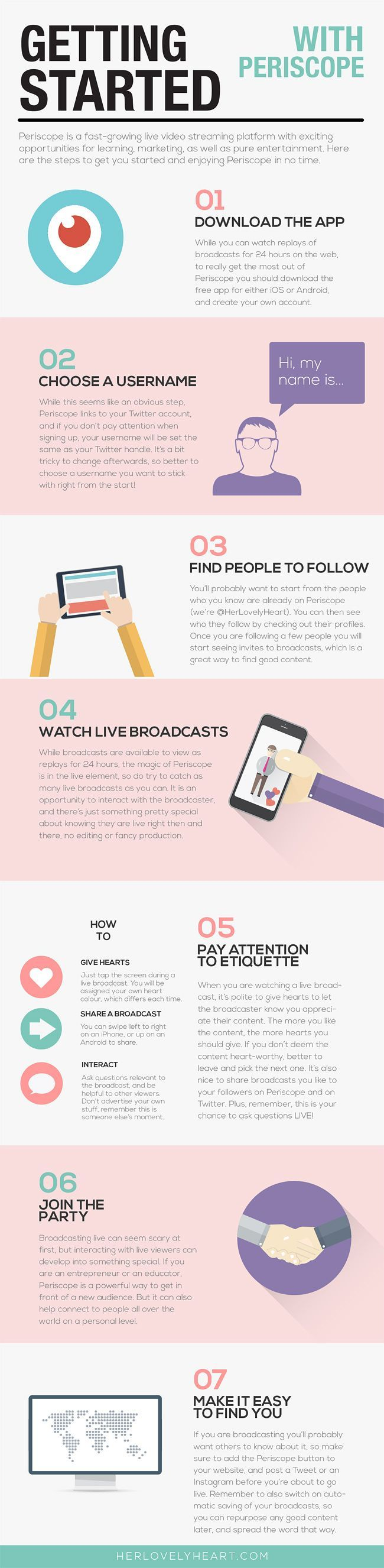 How to get started on Periscope infographic. Click through to read why you should be on there!