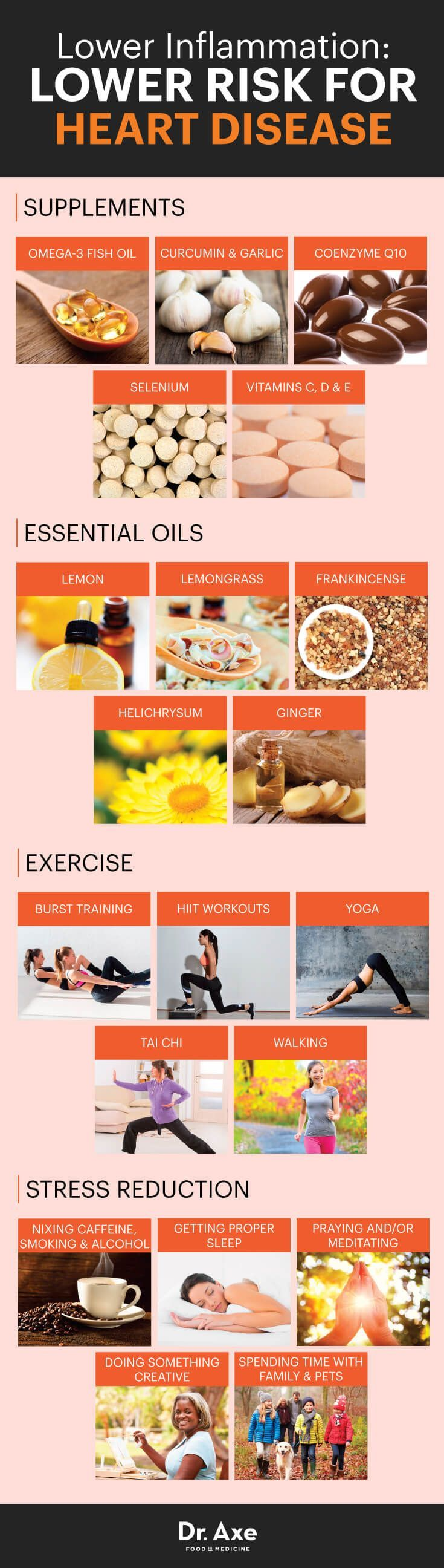 9 best heart health images on pinterest health healthy for Healthwise fish oil