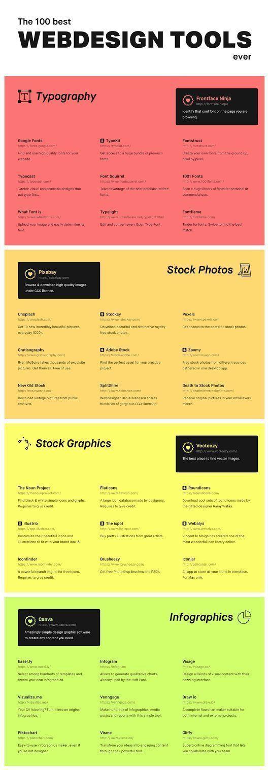 Die 100 besten Webdesign-Tools aller Zeiten – Infografik Egal, ob Sie Freiberufler sind