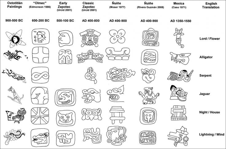 134 Best Mixtec And Zapotec Art Amp Culture Images On