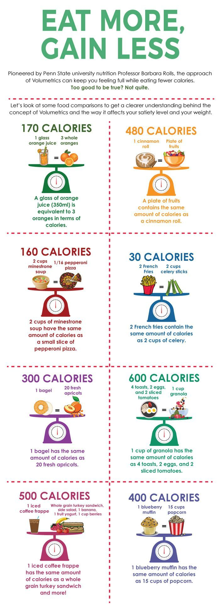 how to lose calories quick