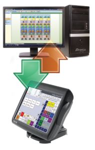 Steltronic is proud to announce universal point of sale integrations  While the Steltronic Focus system has it's own built-in point of sale system, the Steltronic Automatic Scoring system can also be integrated as a universal point of sale integration.