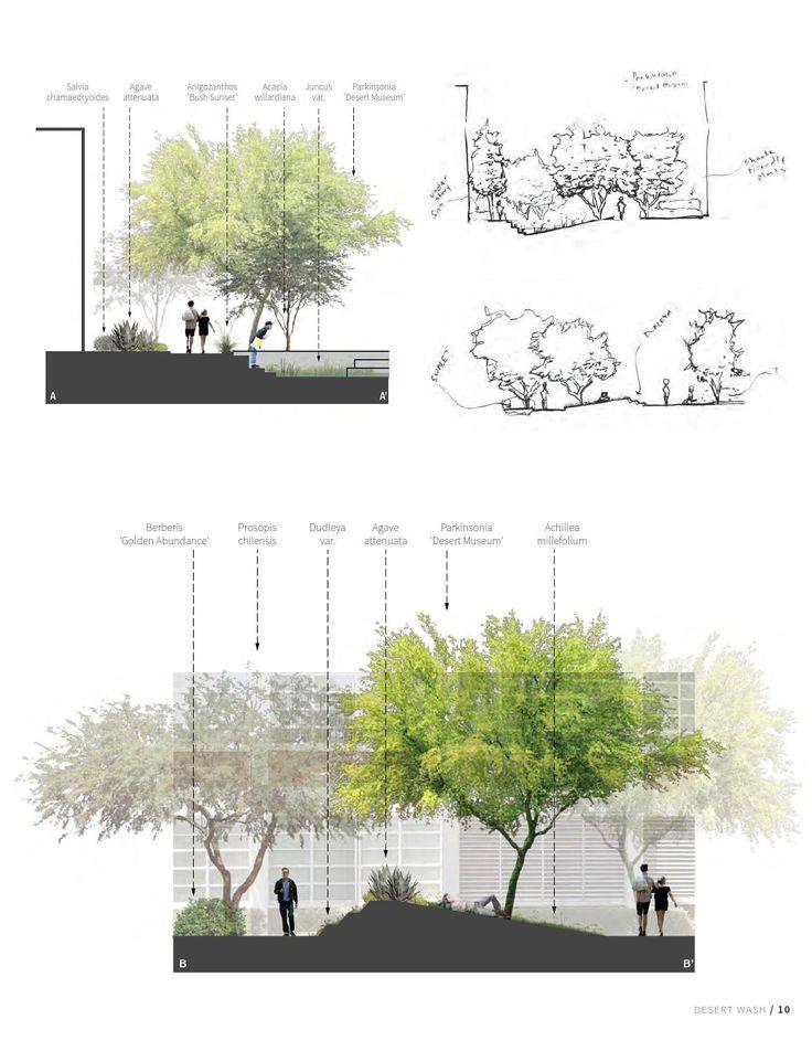 Cal Poly Pomona Master of Landscape Architecture Portfolio 2015 Studio Works