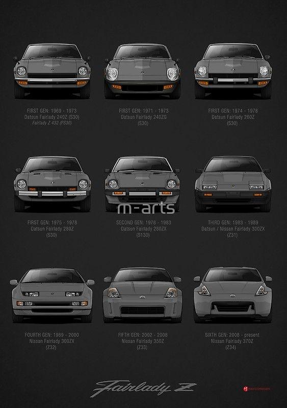 History Datsun Nissan Fairlady Z V2 Specs By M Arts