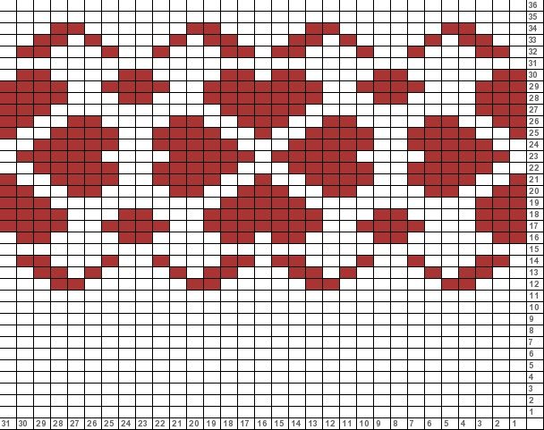 Tricksy Knitter Charts: untitled chart