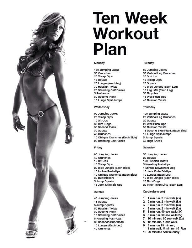 da52510932db4 Victoria Secret Challenge | ifit | 10 week workout plan, Weekly workout  plans, 10 week workout