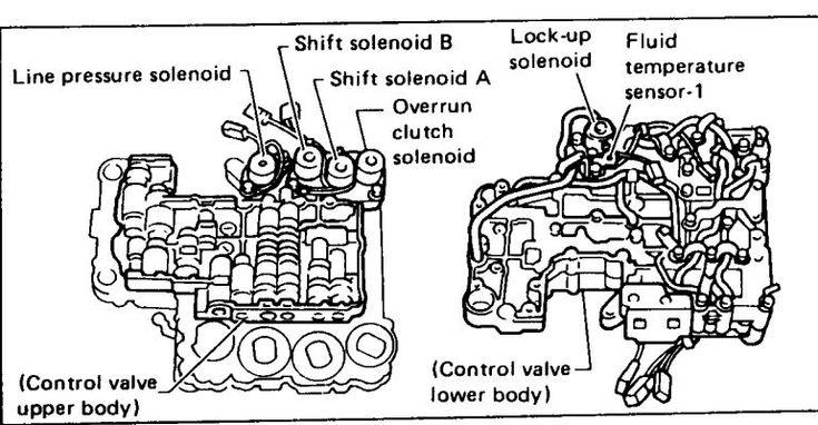 Nissan / Mazda RE4R01A Transmission Repair Manual