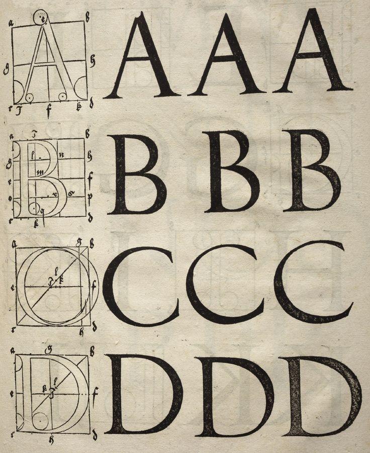 Albrecht Dürer - Underweysung der Messung. A-D