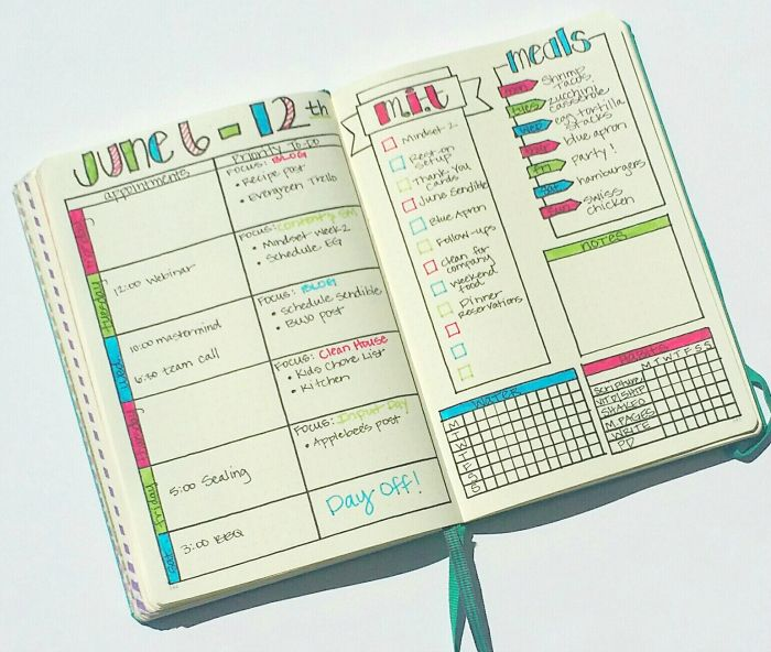 Weekly Bullet Journal Layout  Appointments & priority to-dos [I also added a focus to each day] MIT, Meal Plan, Notes, Water, and Habit Tracker