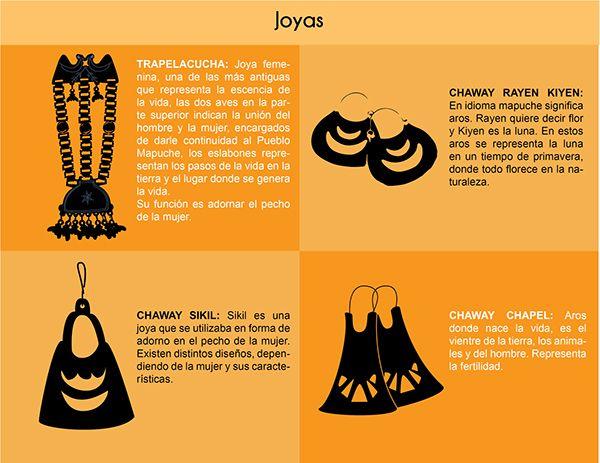 Mapuche II on Behance Behance, Reading, Movie Posters, Logo, Tattoos, International Day Of, Bicycle Kick, Scene, Historia