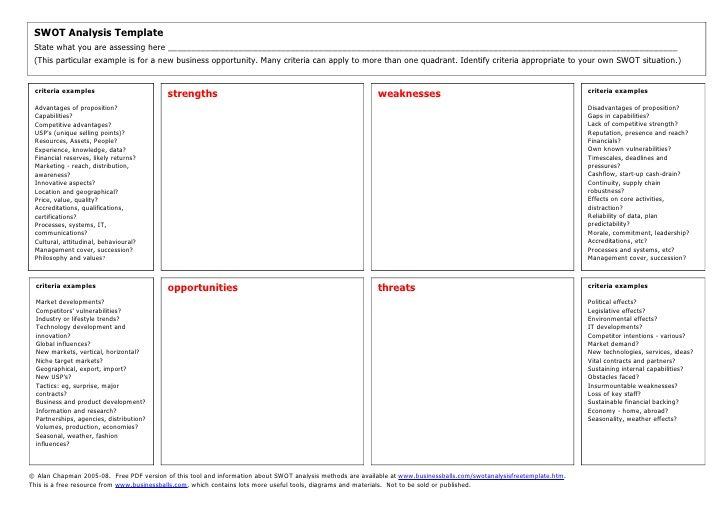 Swot Analysis Worksheet Image Google Search Business