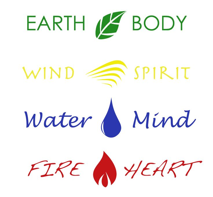 The 4 Elements of Nature