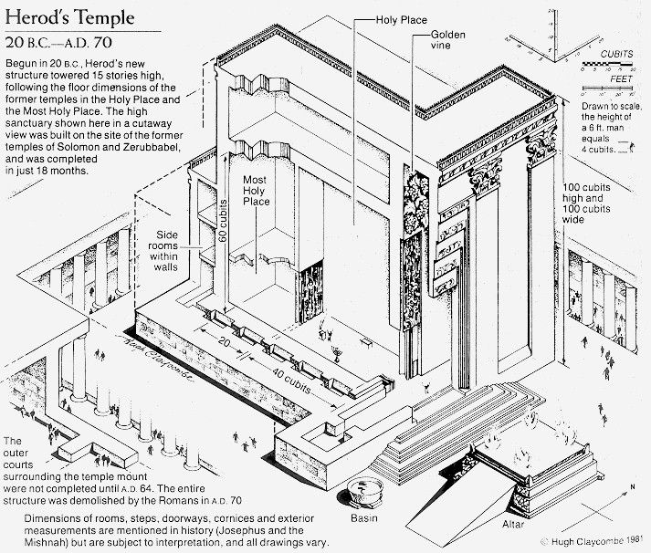 king herods temple diagram