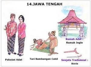 34 Provinsi Rumah Adat Pakaian Tarian Tradisional Senjata Tradisional Lagu Bahasa Suku Julukan Di Indonesia Pakaian Tari Kartun Lagu