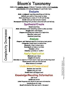 Bloom's Taxonomy Informational Poster for Planning and Questioning Strategies!