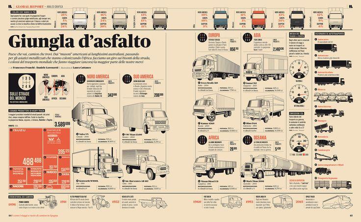La revista italiana IL surgió en 2008, bajo la dirección artística de Franchesco Franchi. n.jpg (1024×632)