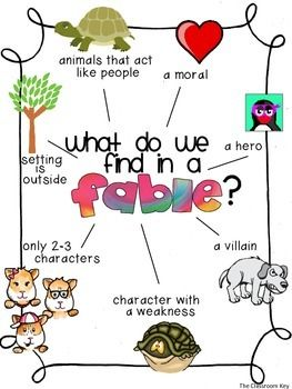 This is an anchor chart about the features of fables.This comes from a fable genre study packet with activities that work with any fable:Fable Genre Study Packet