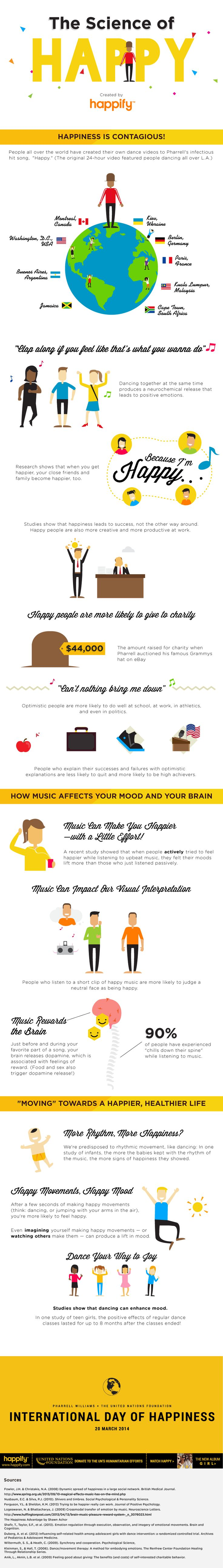 The Science of being Happy and Music plays a huge role!