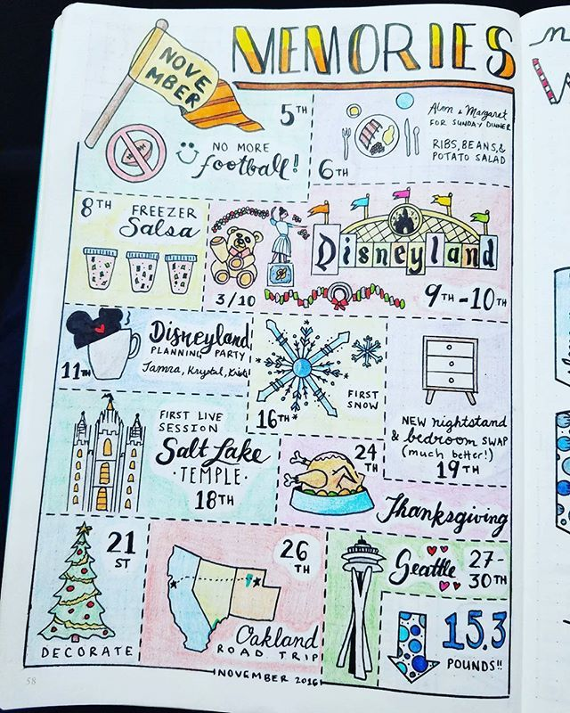WEBSTA @ my_blue_sky_design - Monthly Memories - November 2016I finished this yesterday and used every ounce of self-control to not post it then. I love it! Isn't @doodling fun?! I love remembering my month like this....#bujojunkies #bujo #bulletjournal #bullet #journaling #journal #tracker #habittracker #bujotracker #planwithme #planwithmechallenge #weightloss #weighttracker #dailytracker #leuctturm1917 #bulletjournallove #bohoberrytribe #bulletjournalcommunity #bujocommunity #bujolove…