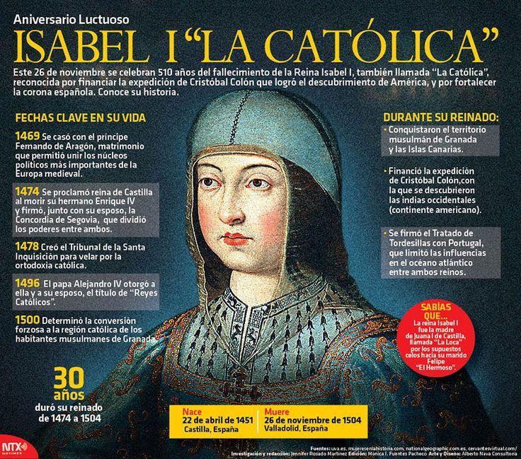 """Se cumplen 510 años del fallecimiento de la Reina Isabel I, también llamada """"La Católica"""" #Infografia"""
