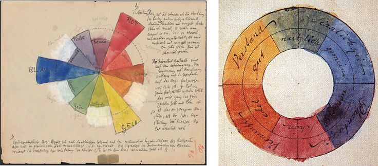 5 Art Lessons from Bauhaus Master Paul Klee