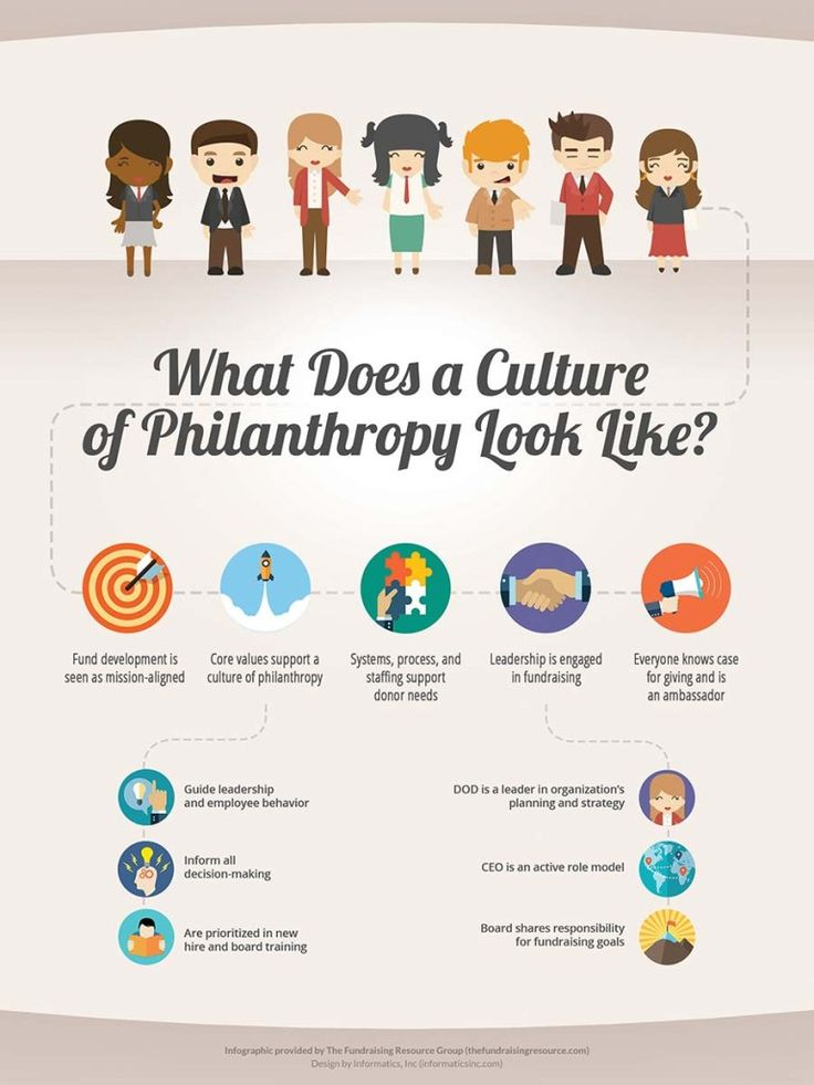 What Does A Culture Of #Philanthropy Look Like? #nonprofit