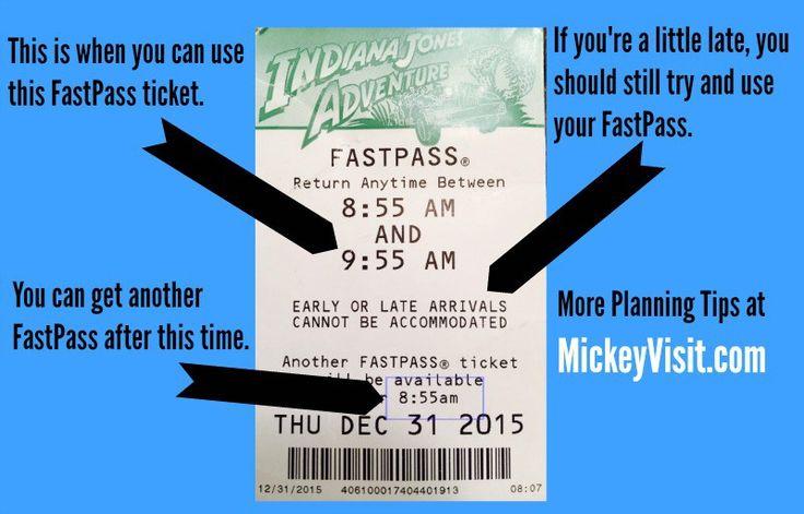 Disneyland Fastpass strategy guide.